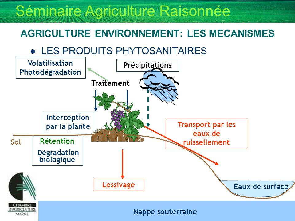 AGRICULTURE ENVIRONNEMENT: LES MECANISMES