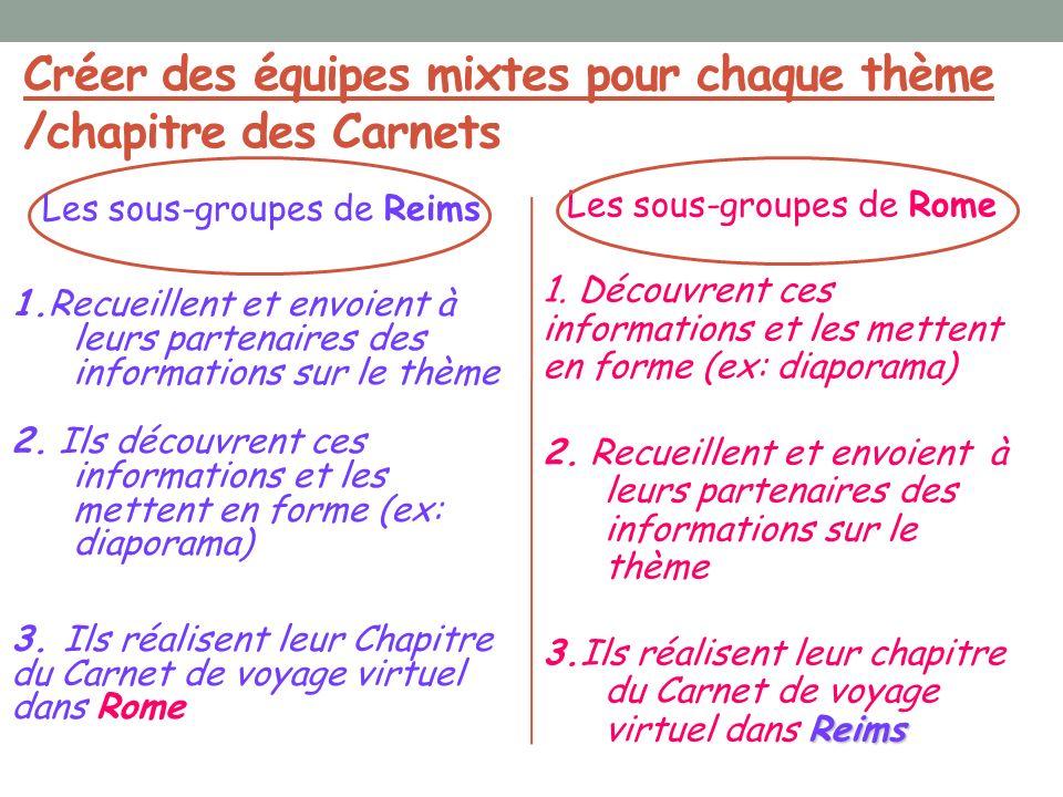 Créer des équipes mixtes pour chaque thème /chapitre des Carnets