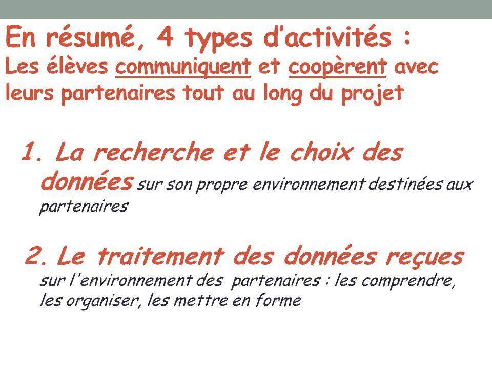 En résumé, 4 types d'activités : Les élèves communiquent et coopèrent avec leurs partenaires tout au long du projet