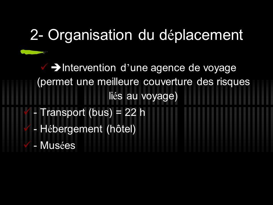2- Organisation du déplacement