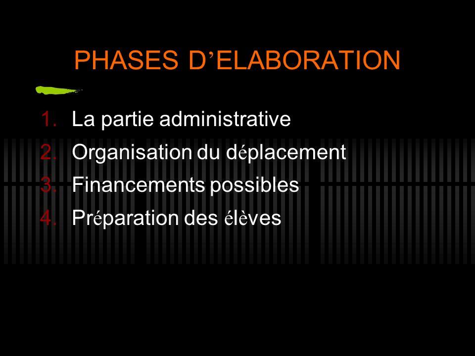 PHASES D'ELABORATION La partie administrative
