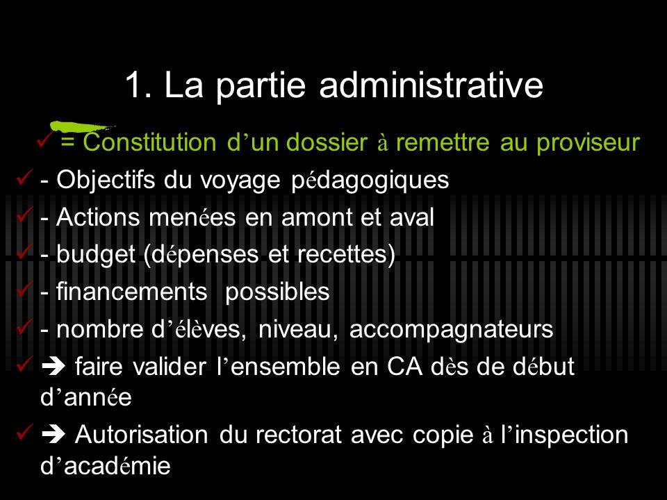 1. La partie administrative