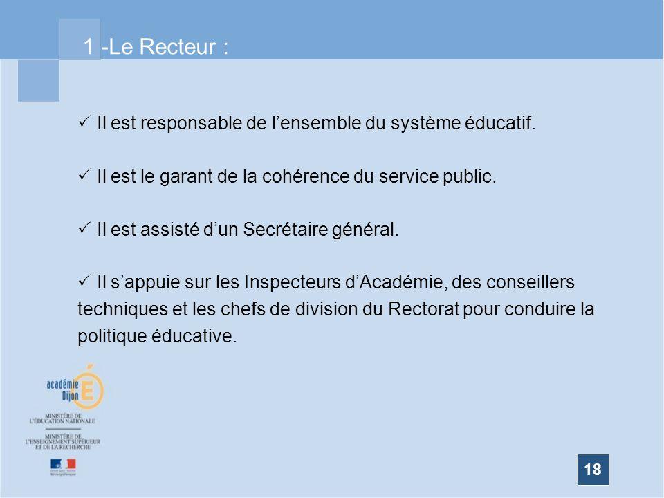 1 -Le Recteur :  Il est responsable de l'ensemble du système éducatif.  Il est le garant de la cohérence du service public.