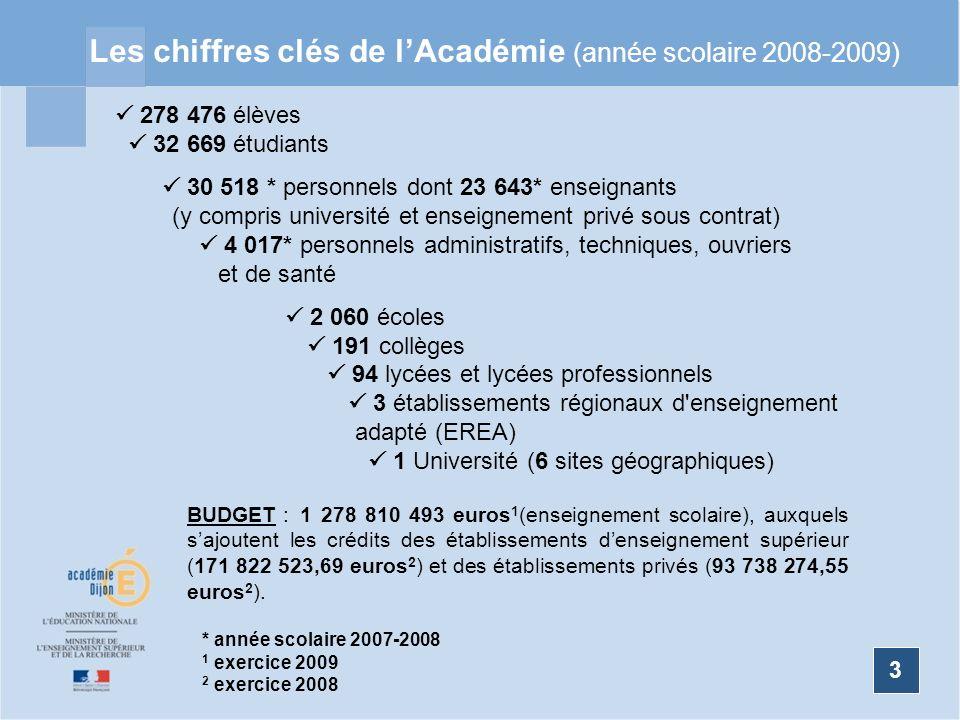 Les chiffres clés de l'Académie (année scolaire 2008-2009)