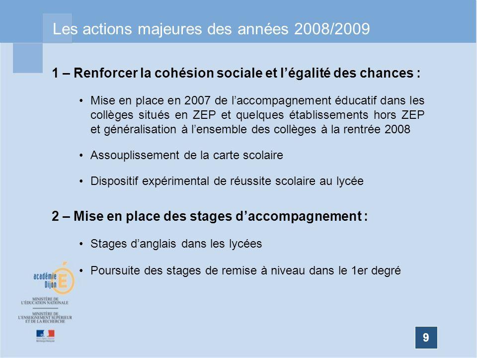 Les actions majeures des années 2008/2009