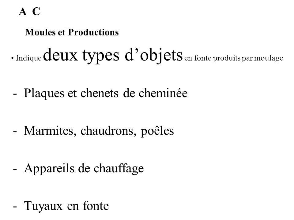 Indique deux types d'objets en fonte produits par moulage