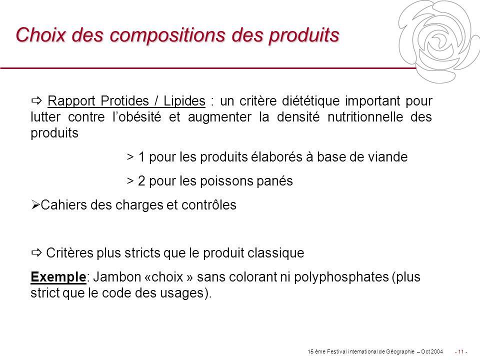Choix des compositions des produits