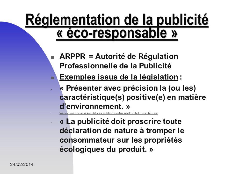 Réglementation de la publicité « éco-responsable »