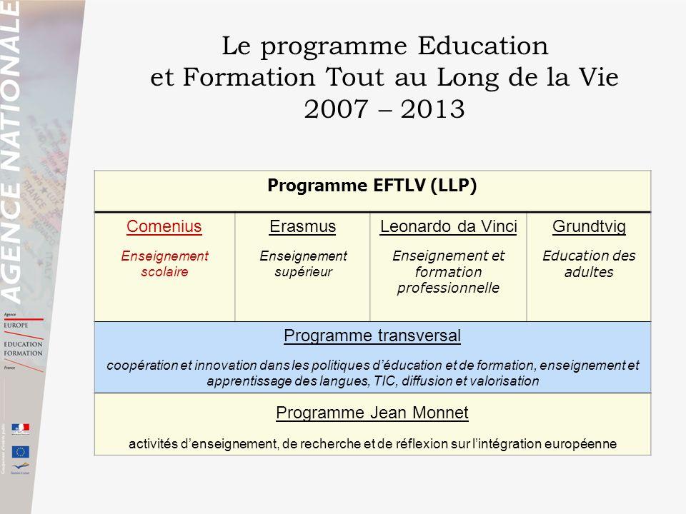 Le programme Education et Formation Tout au Long de la Vie 2007 – 2013