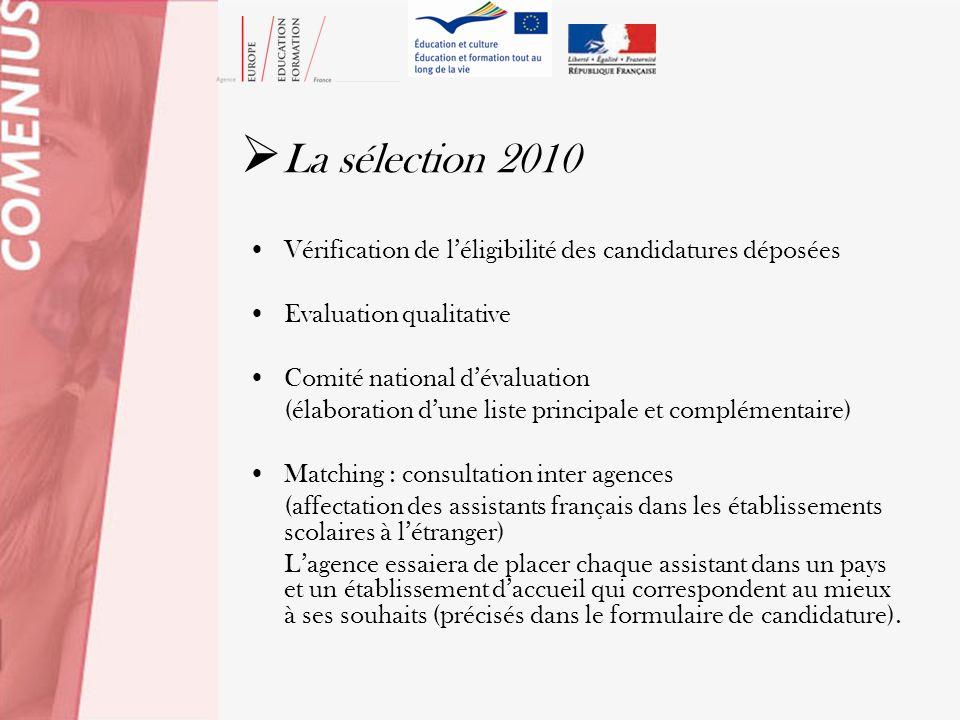 La sélection 2010 Vérification de l'éligibilité des candidatures déposées. Evaluation qualitative.