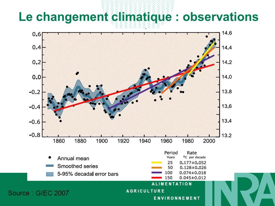 Le changement climatique : observations