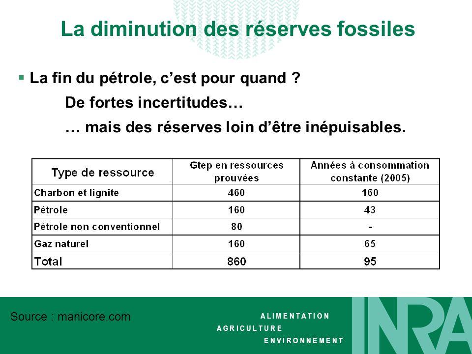La diminution des réserves fossiles