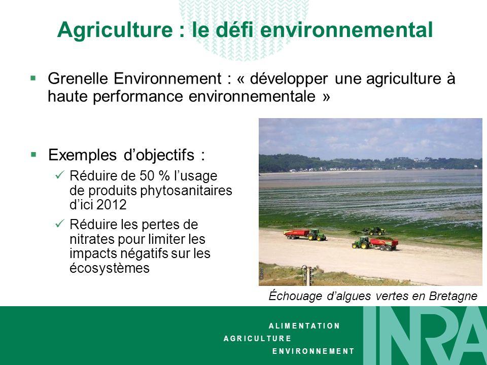 Agriculture : le défi environnemental