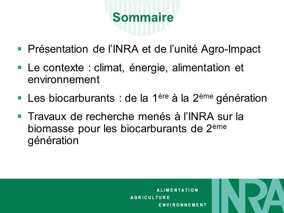 Sommaire Présentation de l'INRA et de l'unité Agro-Impact