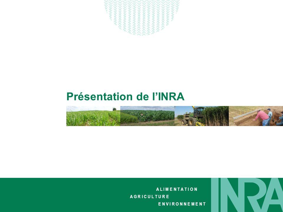 Présentation de l'INRA