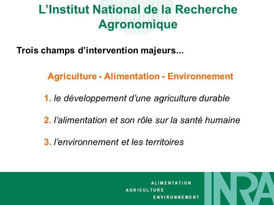 L'Institut National de la Recherche Agronomique