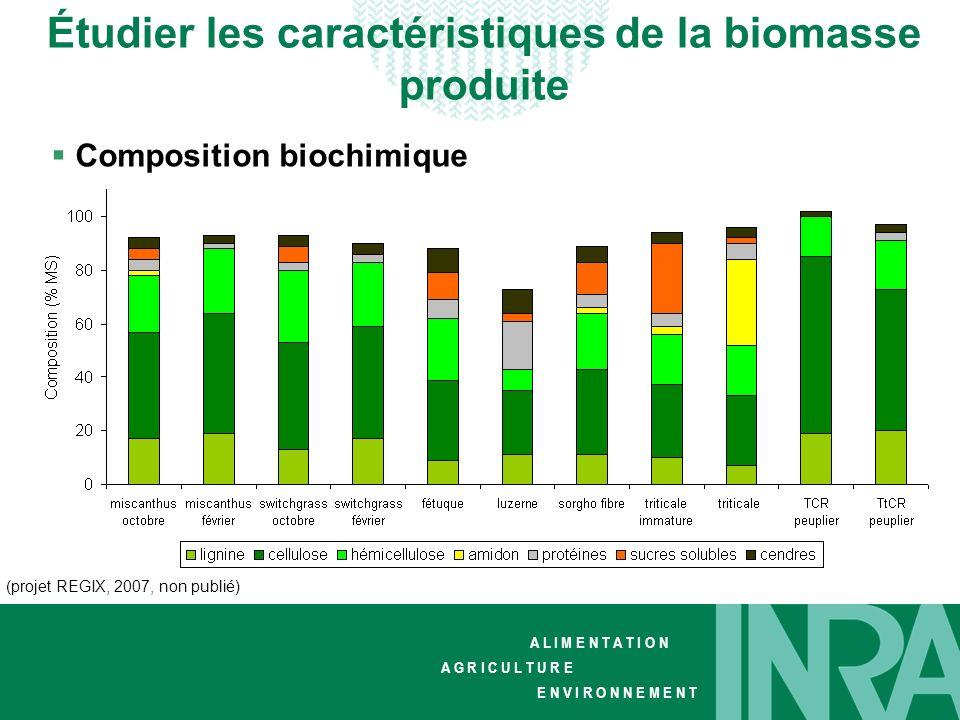 Étudier les caractéristiques de la biomasse produite