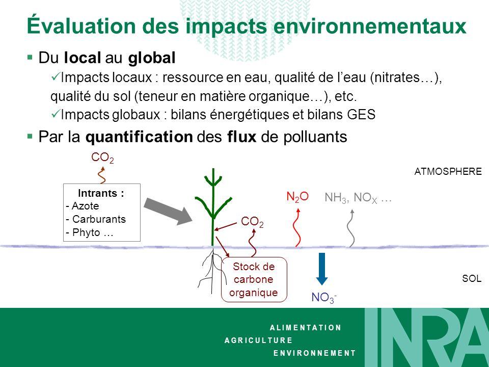 Évaluation des impacts environnementaux