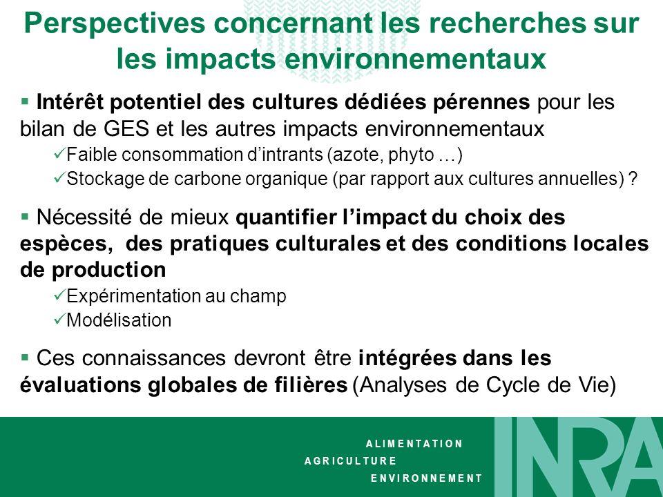 Perspectives concernant les recherches sur les impacts environnementaux