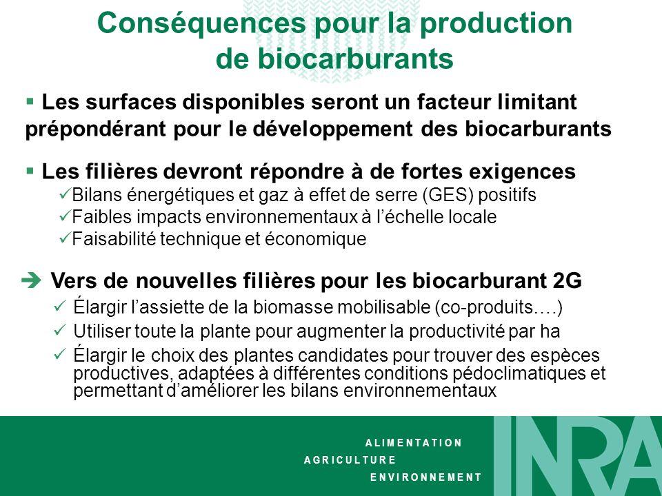 Conséquences pour la production