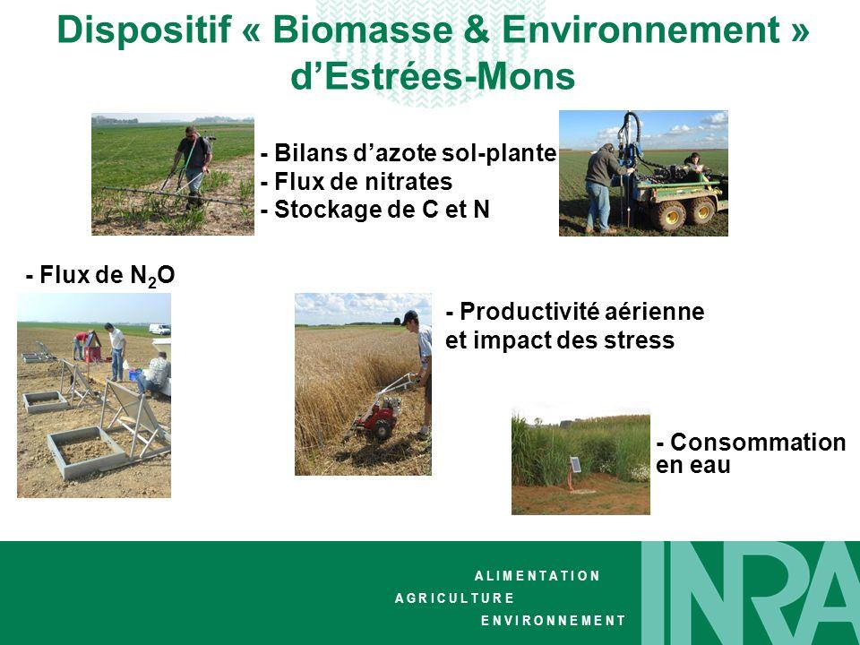 Dispositif « Biomasse & Environnement » d'Estrées-Mons