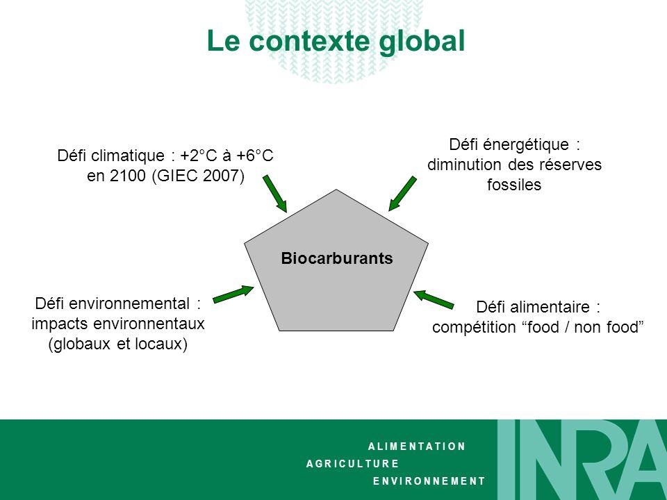 Le contexte global Défi énergétique :