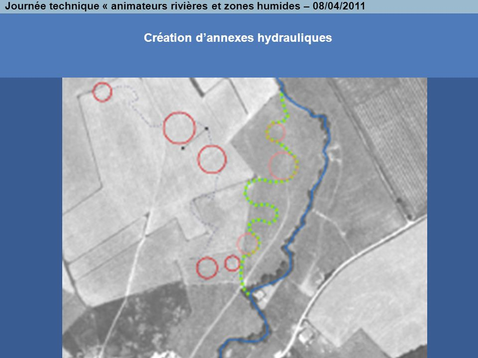 Création d'annexes hydrauliques