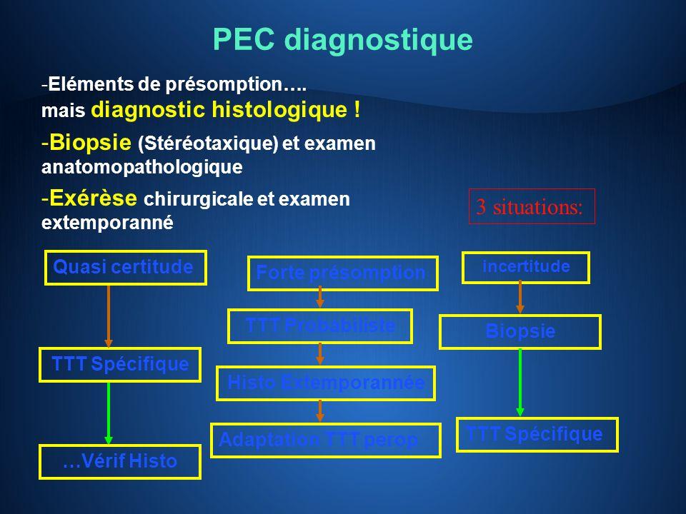 PEC diagnostique Biopsie (Stéréotaxique) et examen anatomopathologique