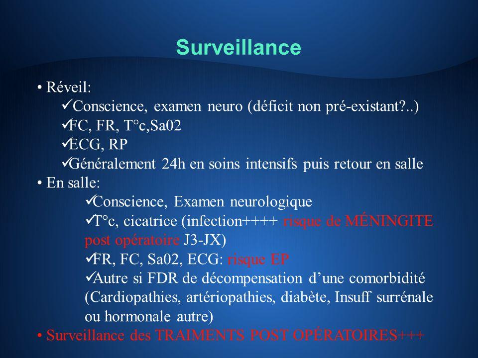 Surveillance Réveil: Conscience, examen neuro (déficit non pré-existant ..) FC, FR, T°c,Sa02. ECG, RP.
