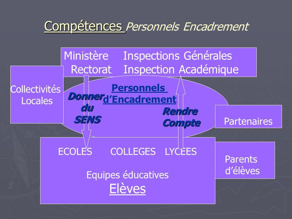 Compétences Personnels Encadrement