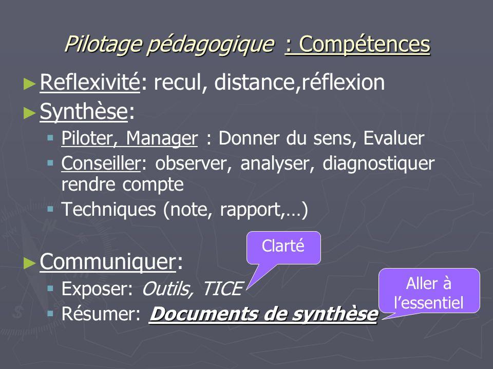 Pilotage pédagogique : Compétences
