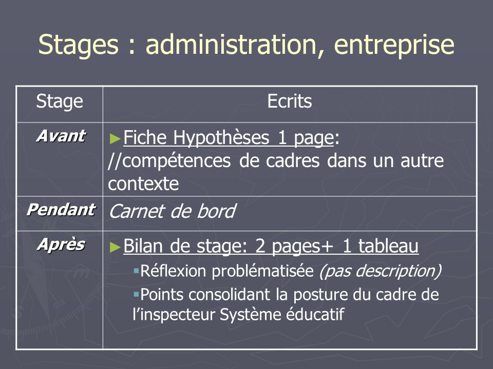 Stages : administration, entreprise