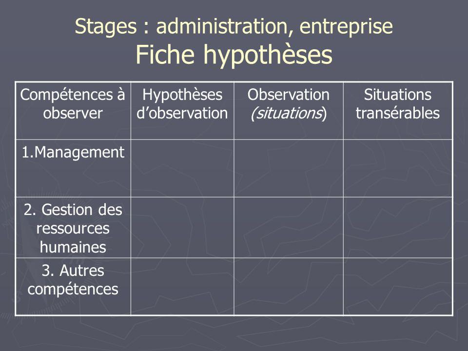 Stages : administration, entreprise Fiche hypothèses