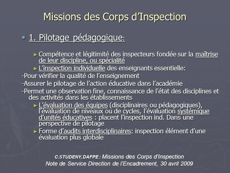 Missions des Corps d'Inspection