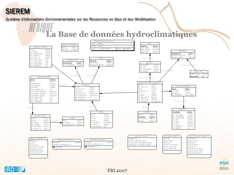 La Base de données hydroclimatiques