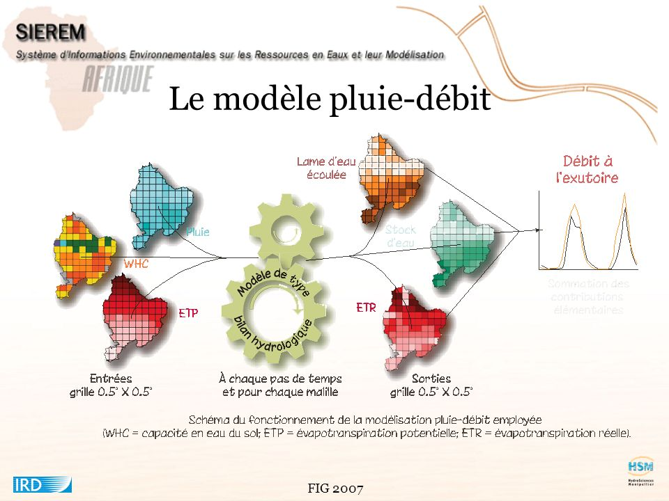 Le modèle pluie-débit FIG 2007