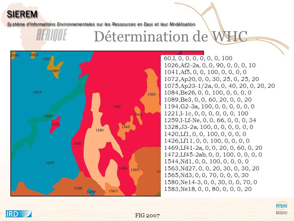 Détermination de WHC 60,I, 0, 0, 0, 0, 0, 0, 100. 1026,Af2-2a, 0, 0, 90, 0, 0, 0, 10. 1041,Af5, 0, 0, 100, 0, 0, 0, 0.