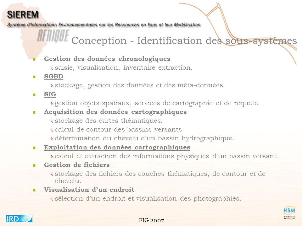Conception - Identification des sous-systèmes