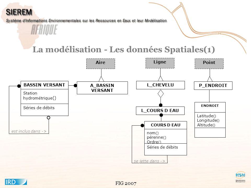 La modélisation - Les données Spatiales(1)