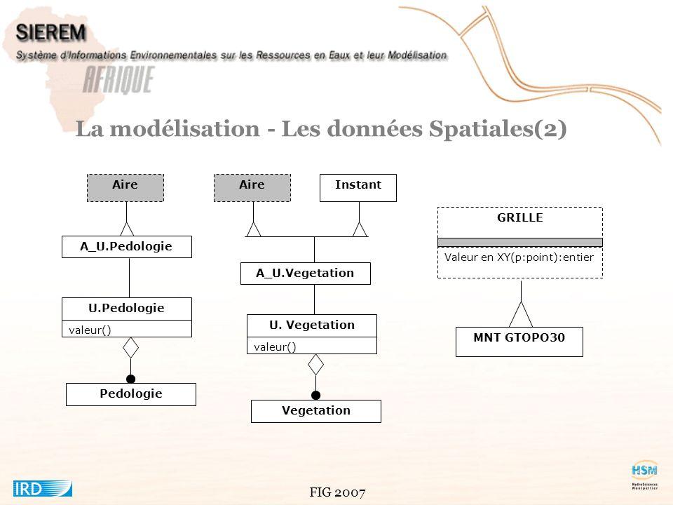 La modélisation - Les données Spatiales(2)