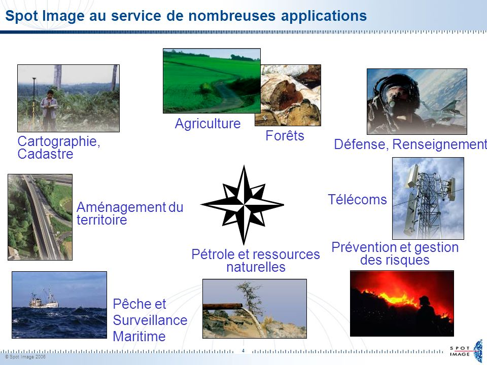 Spot Image au service de nombreuses applications