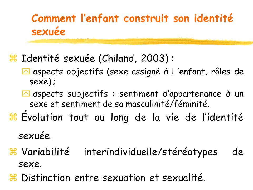 Comment l'enfant construit son identité sexuée