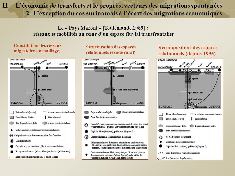 2- L'exception du cas surinamais à l'écart des migrations économiques