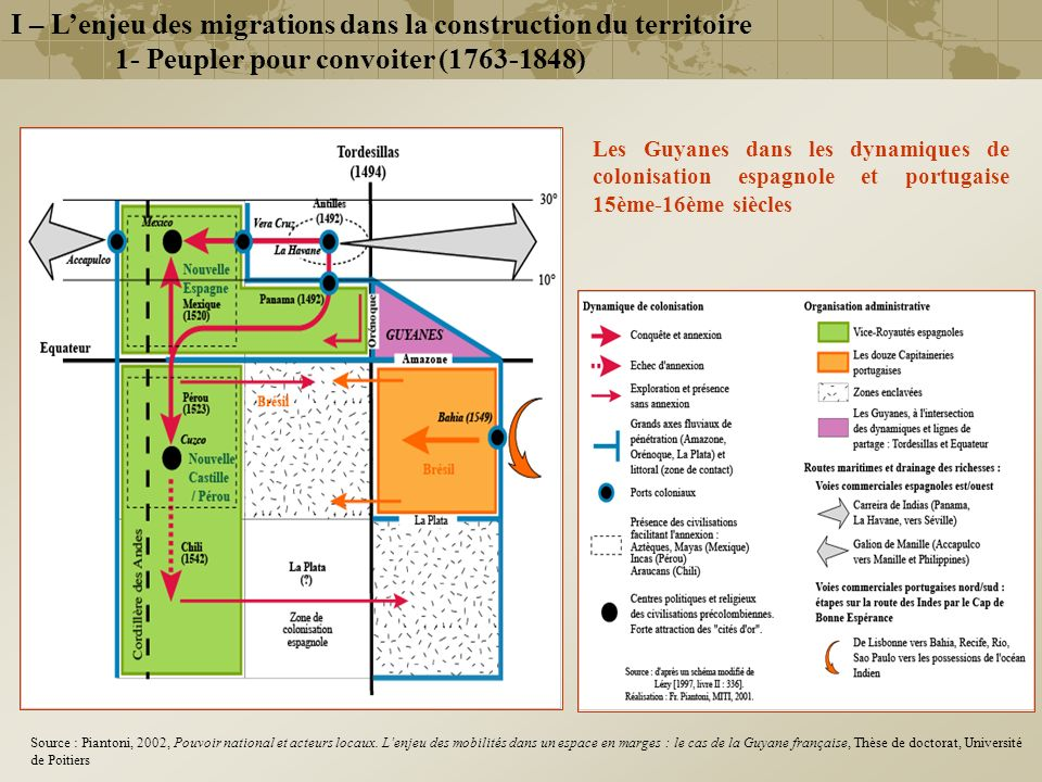I – L'enjeu des migrations dans la construction du territoire