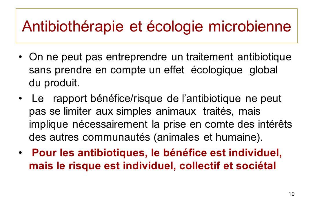Antibiothérapie et écologie microbienne