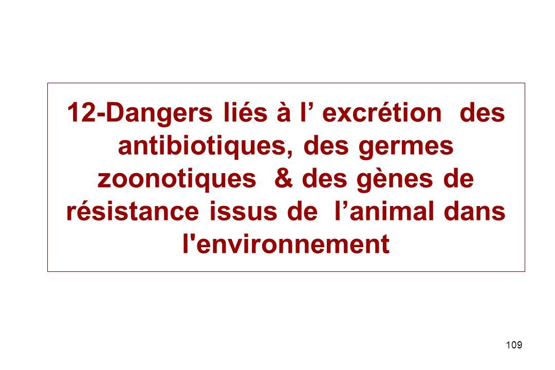 12-Dangers liés à l' excrétion des antibiotiques, des germes zoonotiques & des gènes de résistance issus de l'animal dans l environnement