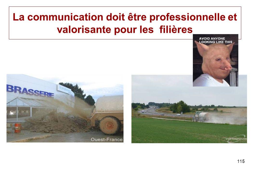 La communication doit être professionnelle et valorisante pour les filières