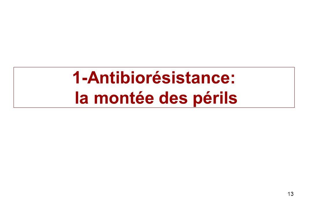 1-Antibiorésistance: la montée des périls