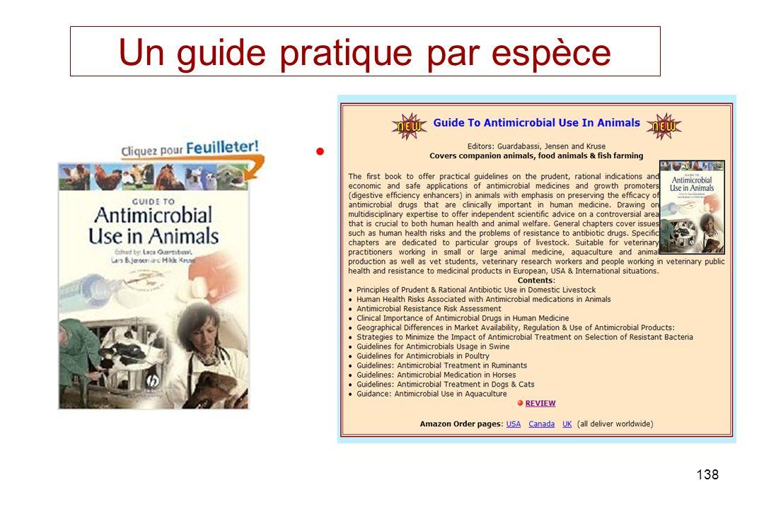 Un guide pratique par espèce