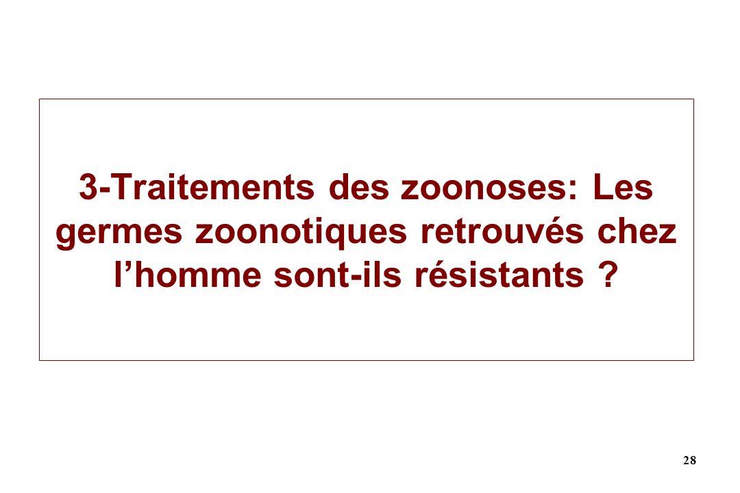3-Traitements des zoonoses: Les germes zoonotiques retrouvés chez l'homme sont-ils résistants